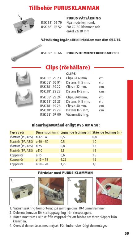 kopparrör 15 mm 25 m